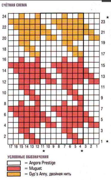 Вязание спицами узор гусиные лапки схема описание